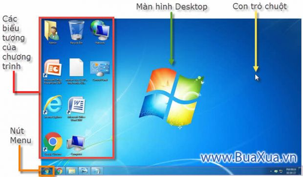 Man hình Desktop của Windows
